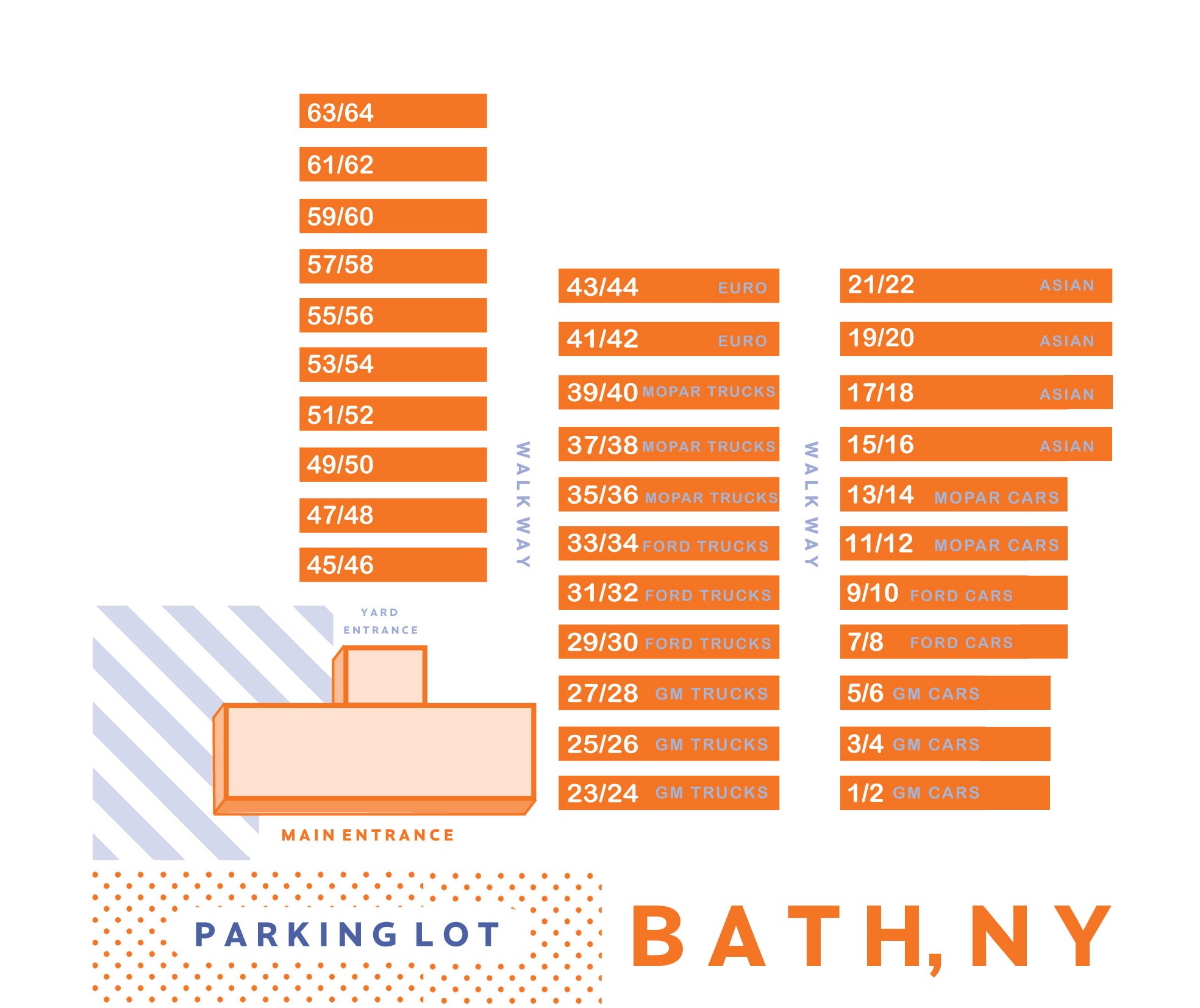 Bath Wilbert's Bath U-Pull It Yard Map